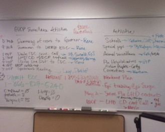 Strategy whiteboard notes