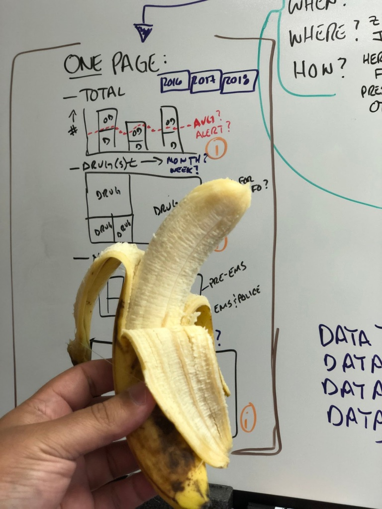 Image of a banana in front of a white board. The white board has notes on it.
